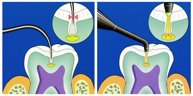 dental technology